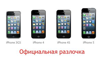 анлок iPhone
